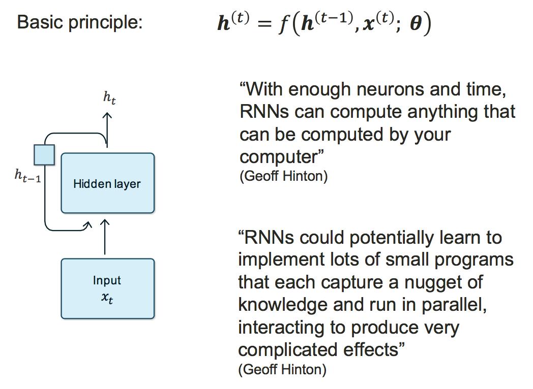 Recurrent Neural Network — Computer Scientists' Cheatsheet